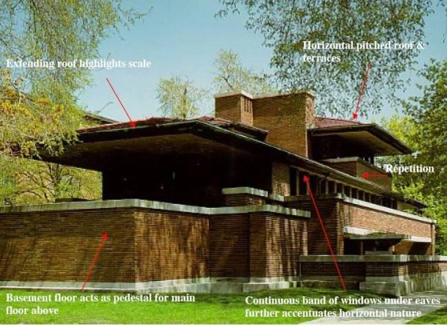 frank lloyd wright theory of design. Black Bedroom Furniture Sets. Home Design Ideas