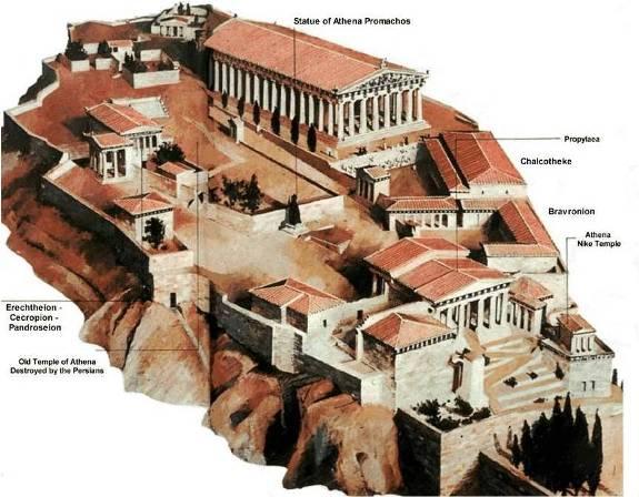 Aerial View : THE ACROPOLIS, Athens, Greece